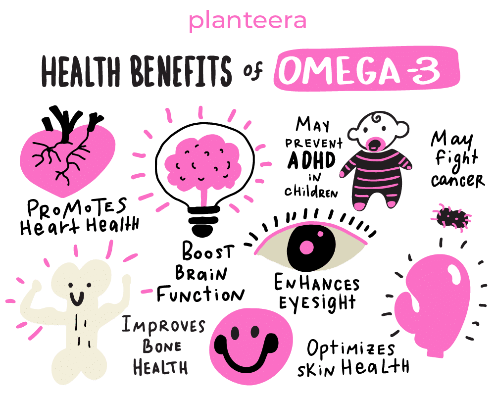 health benefits of omega-3 infographic